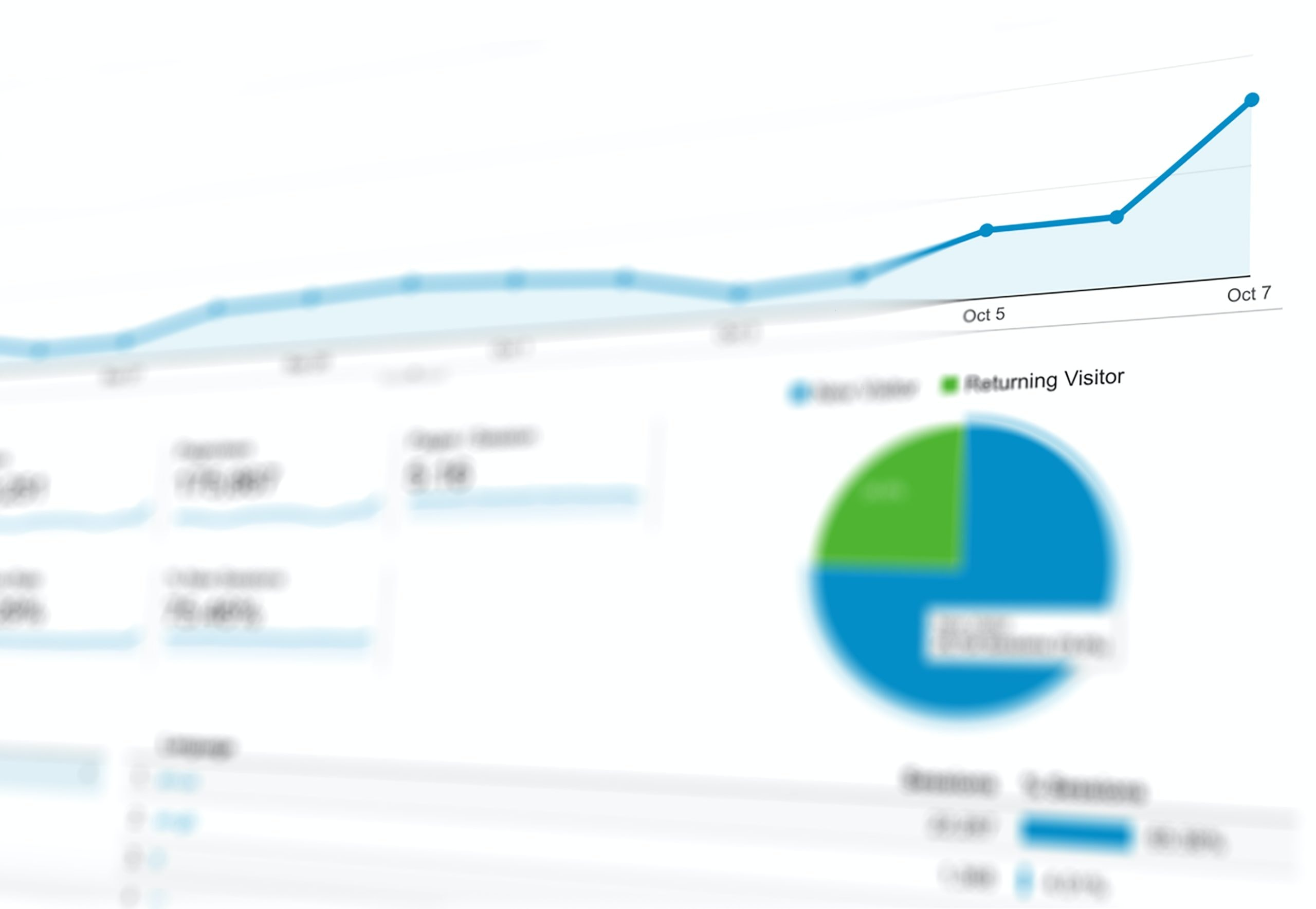 Google Analytics: The Most Powerful (Free) Tool Available 1